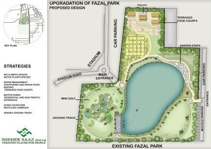 FAZAL PARK KHANEWAL